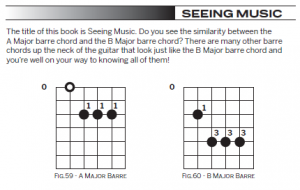 A and B Major Barre Chords